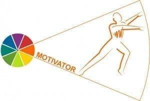 think positively change management