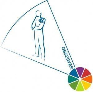 Colour Model Change Management