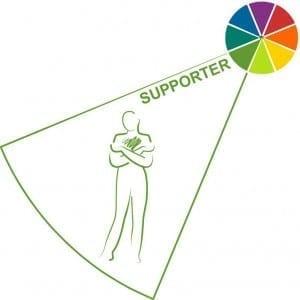 Change Management Supporter