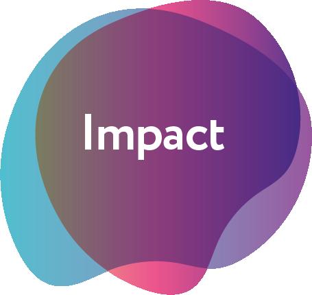 impact personal training enhanced levels awareness self team